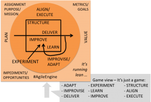 AgileEngineAnnotatedWithGame v1.32