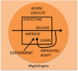 AgileEngineSimple v1.32